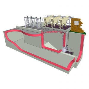 Illustration EW3 Mixer in einem Slalomsystem