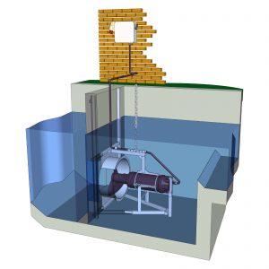Illustration der Installationsweise des Slalomrührwerks im Kanal