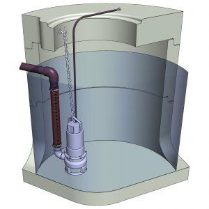 Sickerwasserpumpe mit Standfuß, einfache Installation