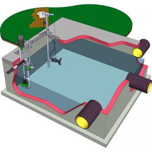 ER4-Pumpe mit Unterflurabgang und RW3-Mixer