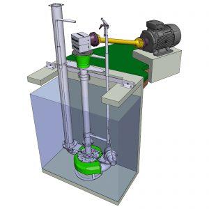 ER8-E Pumpe mit separatem Elektromotor