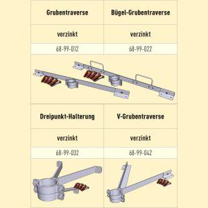 Befestigungselemente Grubentraversen für ER8-Pumpen