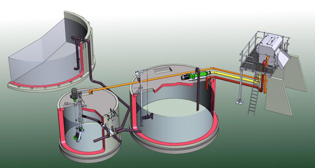 Gülleseparationsanlage mit Rührwerk und Pumpe