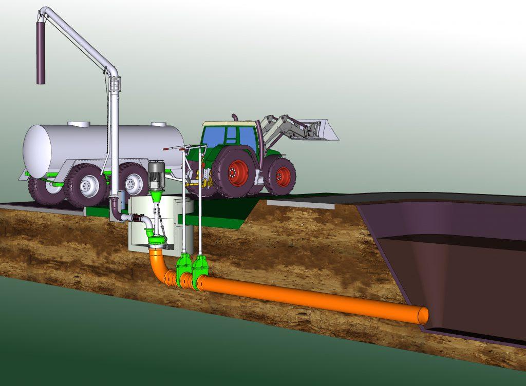 System Beispiel Güllelagune Entnahme mit Pumpe